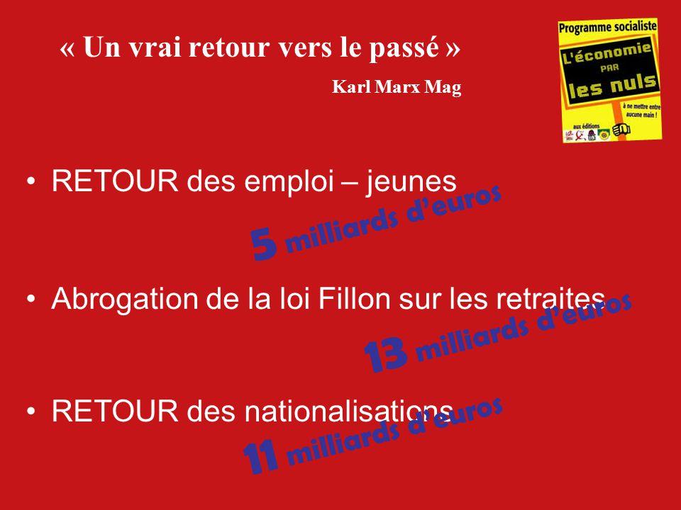 « Un vrai retour vers le passé » Karl Marx Mag Abrogation de la loi Fillon sur les retraites RETOUR des emploi – jeunes RETOUR des nationalisations 5 milliards deuros 11 milliards deuros 13 milliards deuros