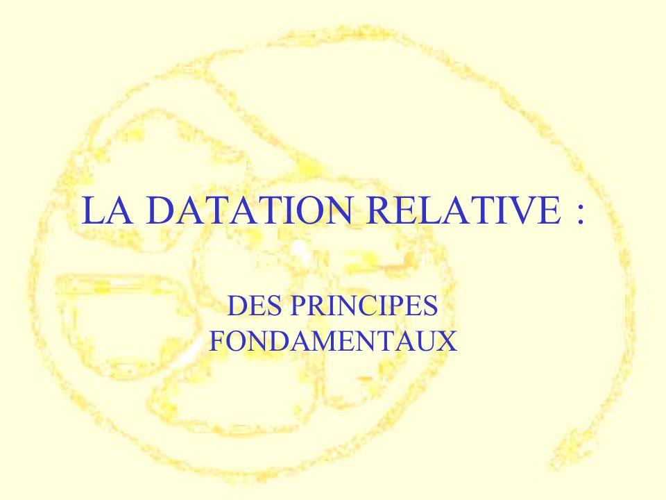 LES GRANDS PRINCIPES DE LA GEOLOGIE: Principe dactualisme Principe de superposition Principe de continuité Principe de recoupement Principe didentité paléontologique