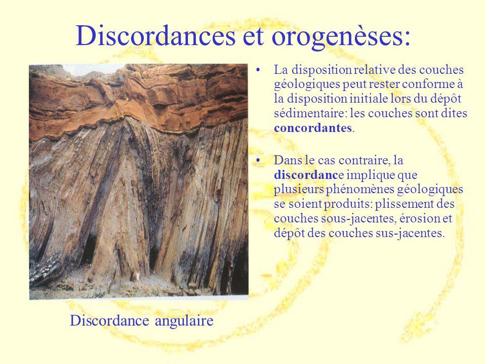 Discordances et orogenèses: La disposition relative des couches géologiques peut rester conforme à la disposition initiale lors du dépôt sédimentaire: