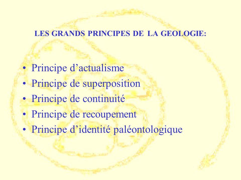 LES GRANDS PRINCIPES DE LA GEOLOGIE: Principe dactualisme Principe de superposition Principe de continuité Principe de recoupement Principe didentité