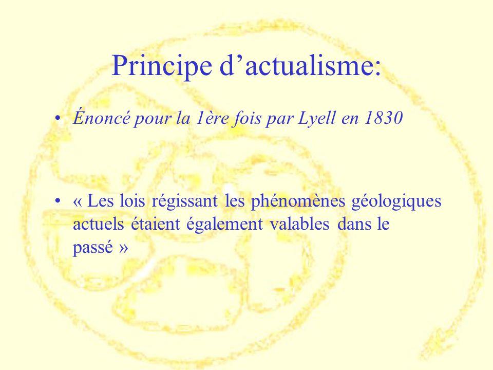 Principe dactualisme: Énoncé pour la 1ère fois par Lyell en 1830 « Les lois régissant les phénomènes géologiques actuels étaient également valables da