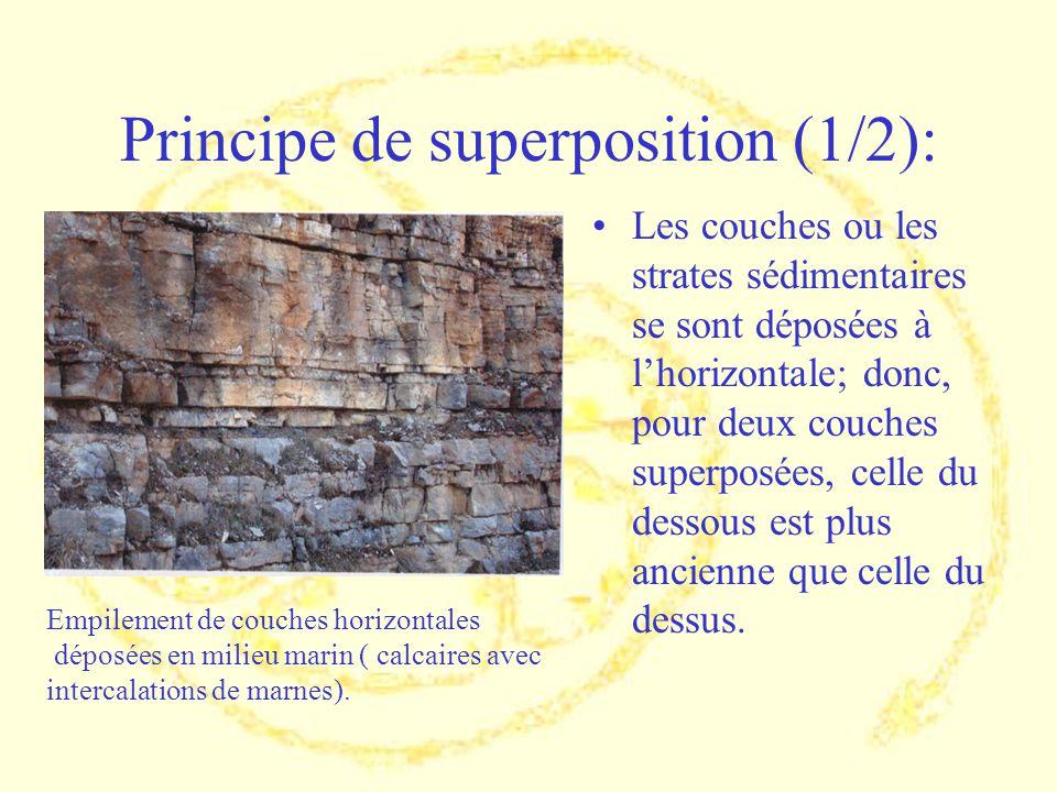Principe de superposition (1/2): Les couches ou les strates sédimentaires se sont déposées à lhorizontale; donc, pour deux couches superposées, celle