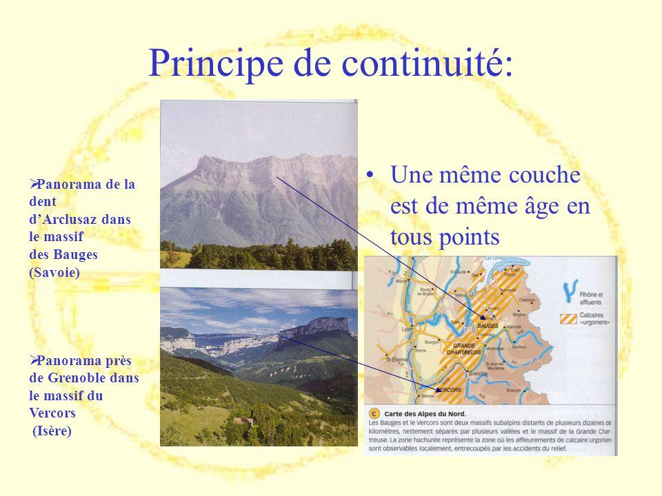 Principe de continuité: Une même couche est de même âge en tous points Panorama de la dent dArclusaz dans le massif des Bauges (Savoie) Panorama près