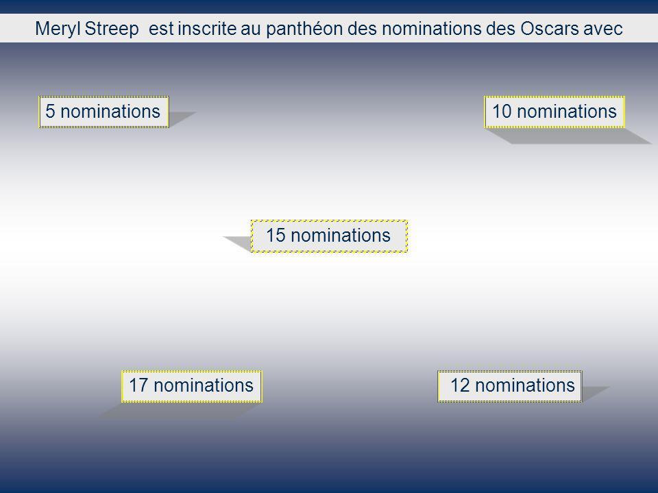 Meryl Streep est inscrite au panthéon des nominations des Oscars avec 15 nominations 5 nominations 12 nominations 10 nominations 17 nominations