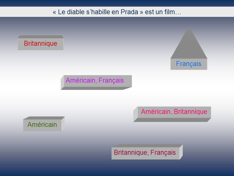 « Le diable shabille en Prada » est un film… Américain Français Américain, Français Américain, Britannique Britannique Britannique, Français
