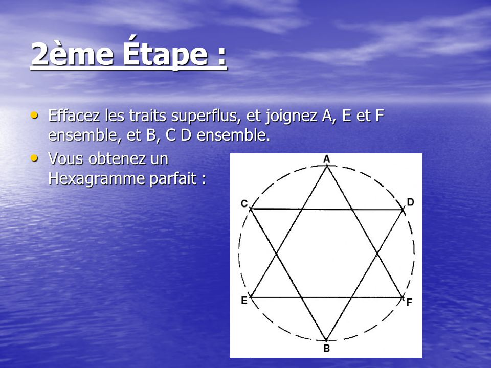 2ème Étape : Effacez les traits superflus, et joignez A, E et F ensemble, et B, C D ensemble. Effacez les traits superflus, et joignez A, E et F ensem