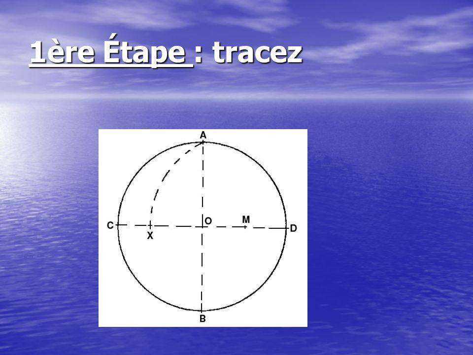 2ème Étape : Prenez le point A comme centre d un cercle de rayon AX, et marquez les points N et P d intersection entre ce cercle et le cercle de départ.
