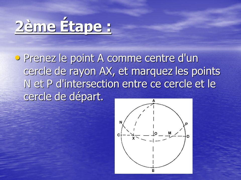 3ème Étape : Prenez N, puis P comme centres de cercles de rayons respectifs NA, et PA (qui sont en fait de même longueur que le rayon AX), et marquez les points Q et R d intersection de ces cercles avec le cercle de départ.