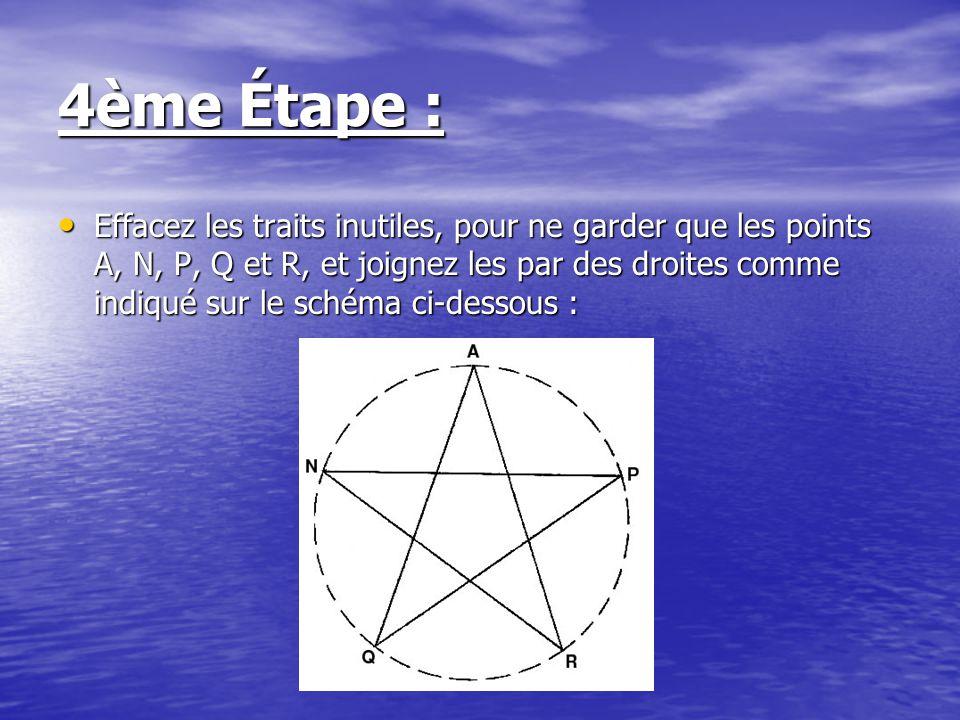 Méthode pour Tracer l Hexagramme : 1ère Étape : 1ère Étape : Tracez un cercle, de centre O, puis tracez le diamètre vertical du cercle, qui coupe le cercle en A et B.