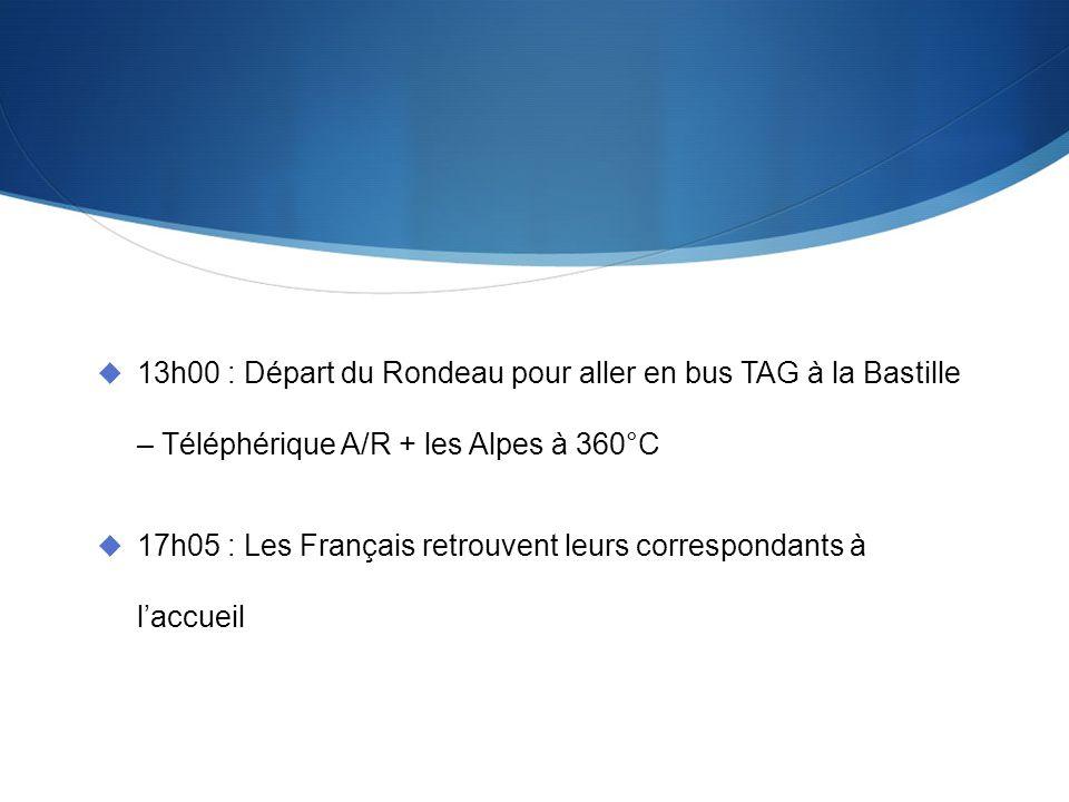 13h00 : Départ du Rondeau pour aller en bus TAG à la Bastille – Téléphérique A/R + les Alpes à 360°C 17h05 : Les Français retrouvent leurs correspondants à laccueil