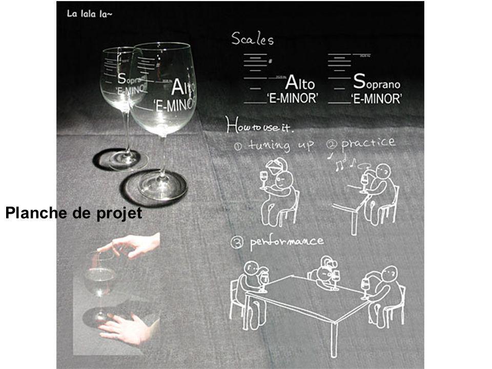 Planche de projet