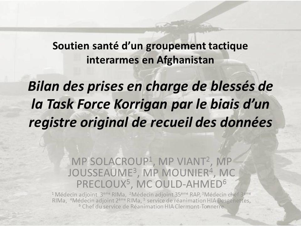 Soutien santé dun groupement tactique interarmes en Afghanistan Bilan des prises en charge de blessés de la Task Force Korrigan par le biais dun regis