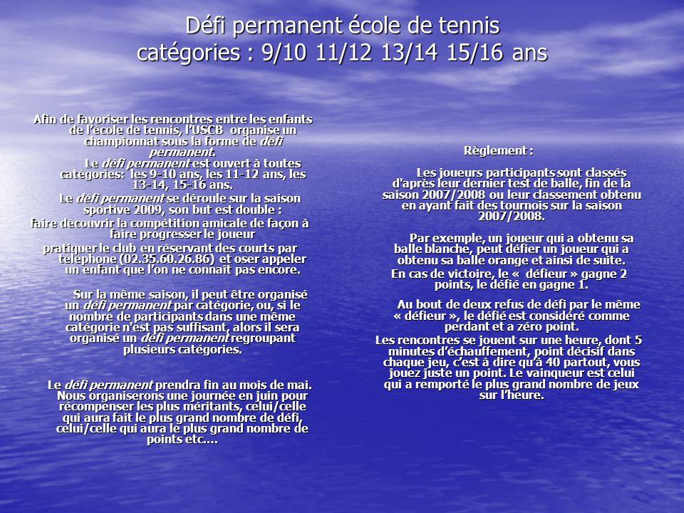 Défi permanent école de tennis catégories : 9/10 11/12 13/14 15/16 ans Afin de favoriser les rencontres entre les enfants de lécole de tennis, lUSCB o