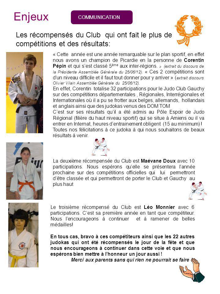 COMMUNICATION : Enjeux Honneur aux 3 nouvelles ceintures noires 3 nouvelles ceintures noires au Club qui fait 100% de réussite: Rémi Piton en Judo.