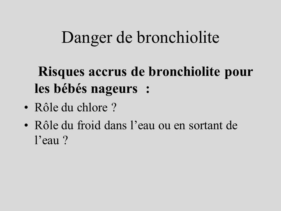 Danger de bronchiolite Risques accrus de bronchiolite pour les bébés nageurs : Rôle du chlore .
