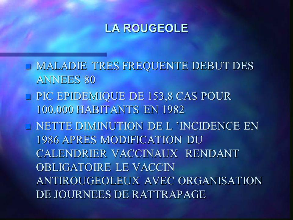 LA ROUGEOLE n MALADIE TRES FREQUENTE DEBUT DES ANNEES 80 n PIC EPIDEMIQUE DE 153,8 CAS POUR 100.000 HABITANTS EN 1982 n NETTE DIMINUTION DE L INCIDENC
