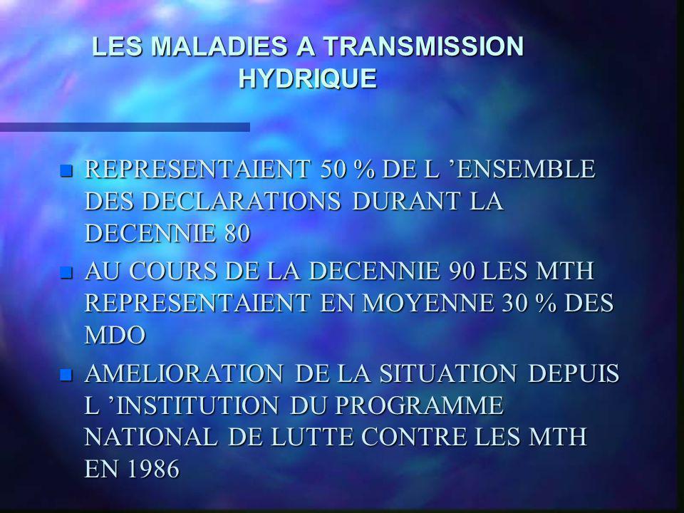 LES MALADIES A TRANSMISSION HYDRIQUE n REPRESENTAIENT 50 % DE L ENSEMBLE DES DECLARATIONS DURANT LA DECENNIE 80 n AU COURS DE LA DECENNIE 90 LES MTH R