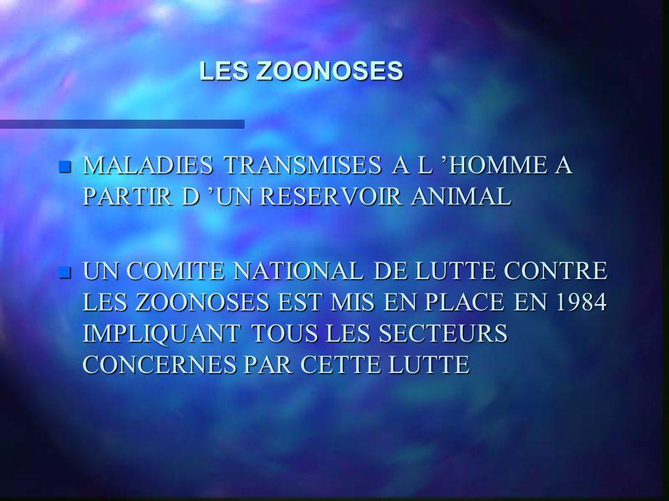LES ZOONOSES n MALADIES TRANSMISES A L HOMME A PARTIR D UN RESERVOIR ANIMAL n UN COMITE NATIONAL DE LUTTE CONTRE LES ZOONOSES EST MIS EN PLACE EN 1984