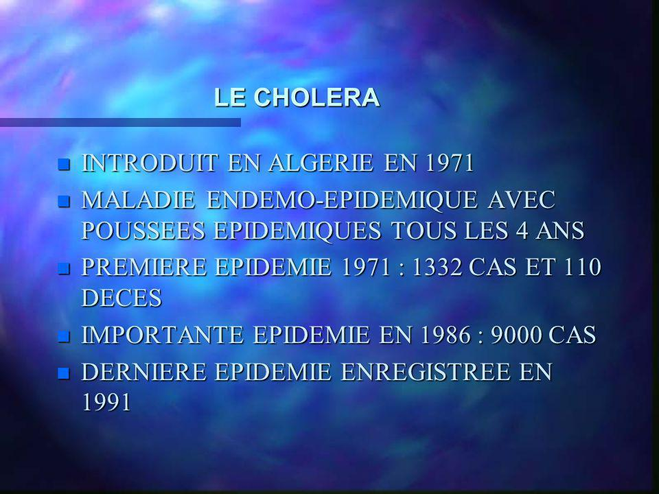 LE CHOLERA n INTRODUIT EN ALGERIE EN 1971 n MALADIE ENDEMO-EPIDEMIQUE AVEC POUSSEES EPIDEMIQUES TOUS LES 4 ANS n PREMIERE EPIDEMIE 1971 : 1332 CAS ET