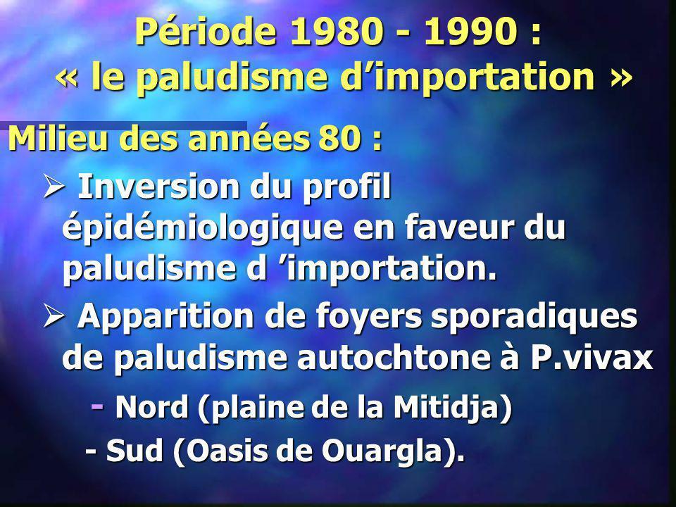 Période 1980 - 1990 : « le paludisme dimportation » Milieu des années 80 : Inversion du profil épidémiologique en faveur du paludisme d importation. I