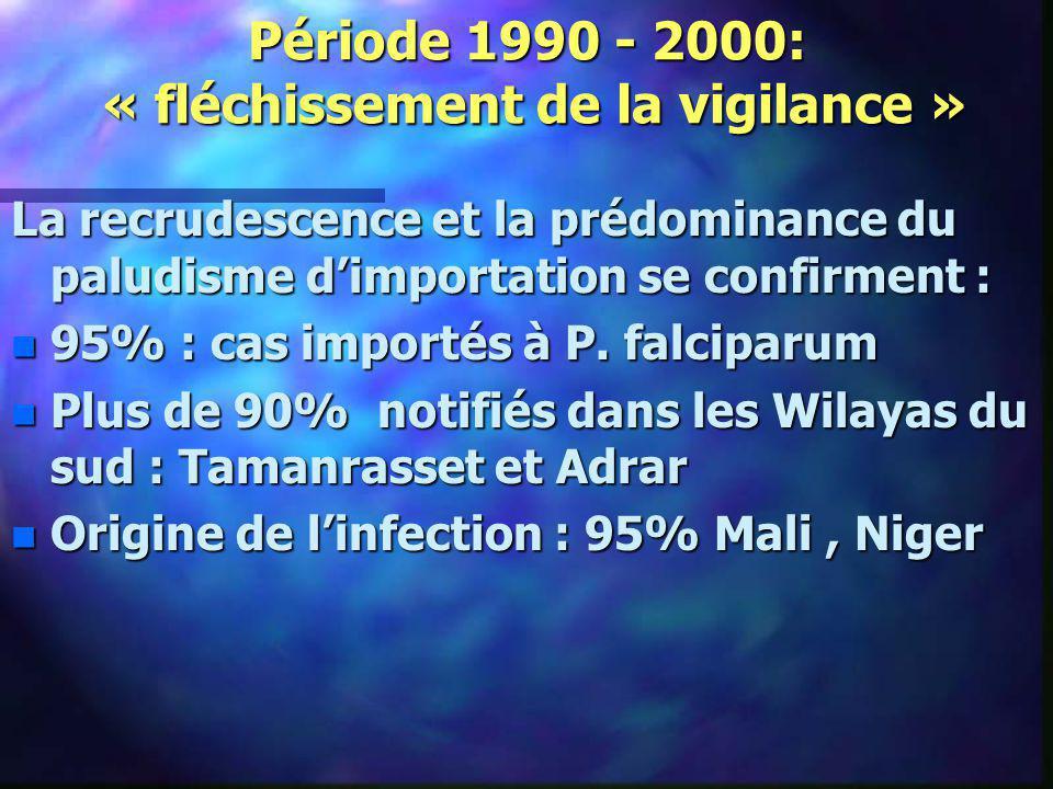 Période 1990 - 2000: « fléchissement de la vigilance » La recrudescence et la prédominance du paludisme dimportation se confirment : n 95% : cas impor