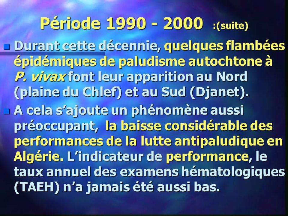 Période 1990 - 2000 :(suite) n Durant cette décennie, quelques flambées épidémiques de paludisme autochtone à P. vivax font leur apparition au Nord (p