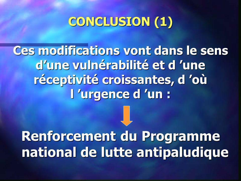 CONCLUSION (1) Ces modifications vont dans le sens dune vulnérabilité et d une réceptivité croissantes, d où l urgence d un : Renforcement du Programm