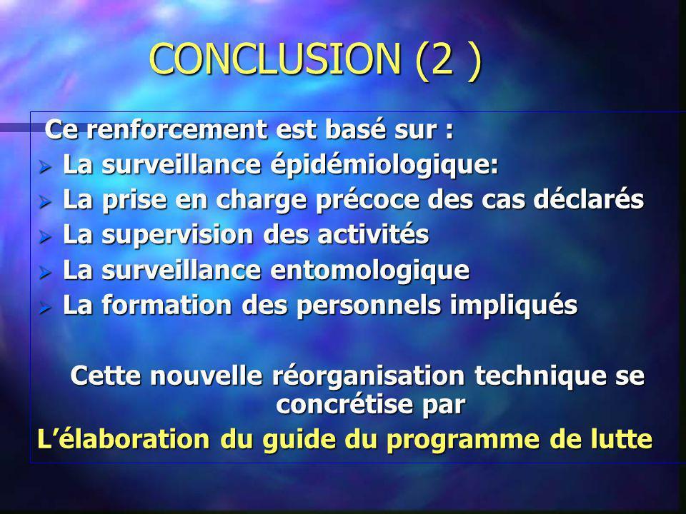 CONCLUSION (2 ) Ce renforcement est basé sur : Ce renforcement est basé sur : La surveillance épidémiologique: La surveillance épidémiologique: La pri