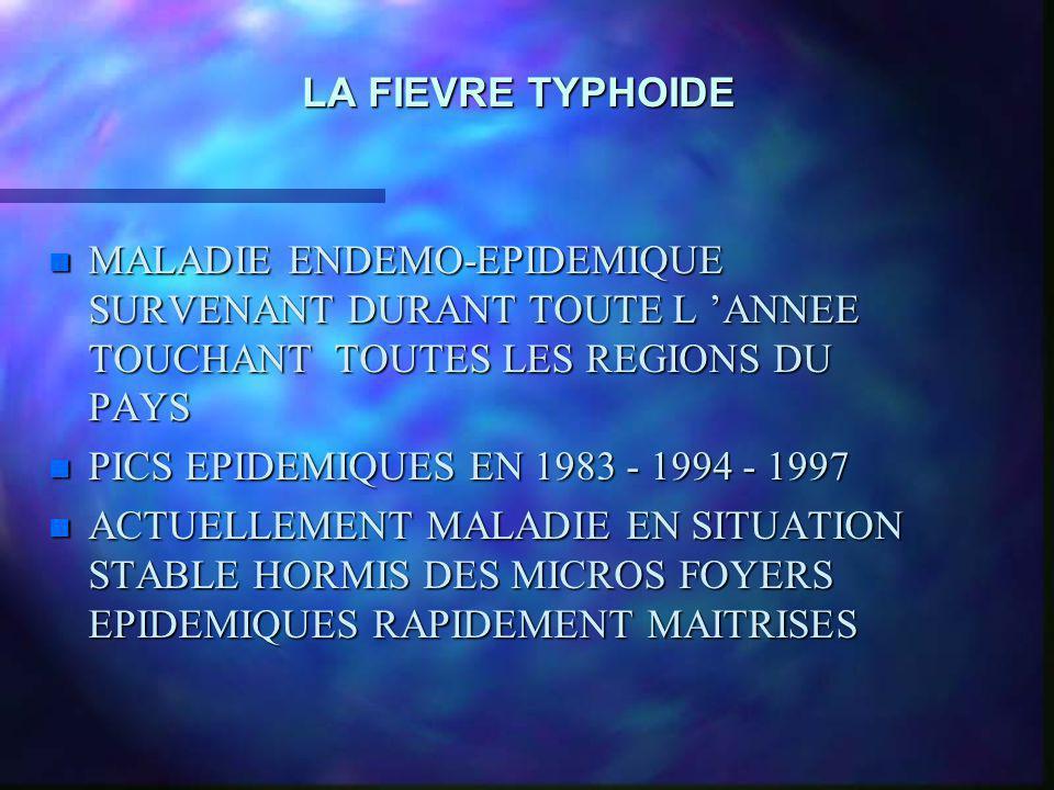 LA FIEVRE TYPHOIDE n MALADIE ENDEMO-EPIDEMIQUE SURVENANT DURANT TOUTE L ANNEE TOUCHANT TOUTES LES REGIONS DU PAYS n PICS EPIDEMIQUES EN 1983 - 1994 -