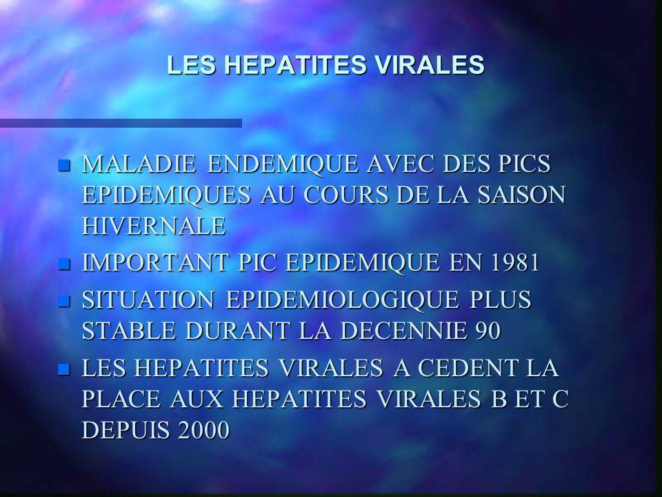 LES HEPATITES VIRALES n MALADIE ENDEMIQUE AVEC DES PICS EPIDEMIQUES AU COURS DE LA SAISON HIVERNALE n IMPORTANT PIC EPIDEMIQUE EN 1981 n SITUATION EPI