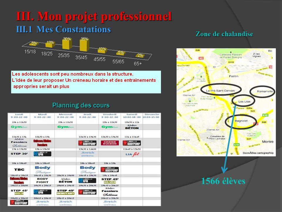 III. Mon projet professionnel III.1 Mes Constatations Zone de chalandise Planning des cours 1566 élèves