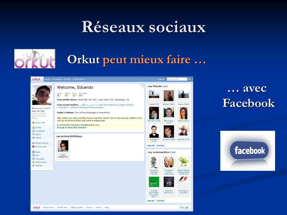 Réseaux sociaux Orkut peut mieux faire … Orkut peut mieux faire … … avec Facebook Facebook