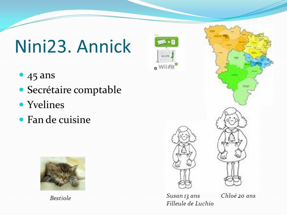 Nini23. Annick 45 ans Secrétaire comptable Yvelines Fan de cuisine Susan 13 ans Chloé 20 ans Filleule de Luchio Bestiole