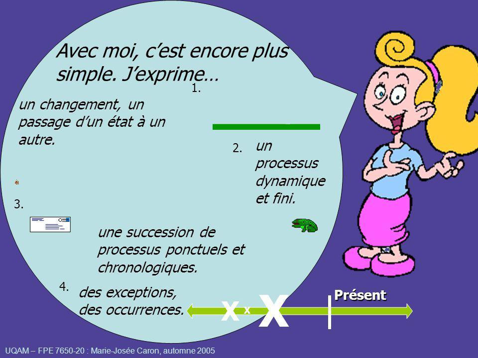 UQAM – FPE 7650-20 : Marie-Josée Caron, automne 2005 Mais je ne sais pas bien décrire les détails comme lui.
