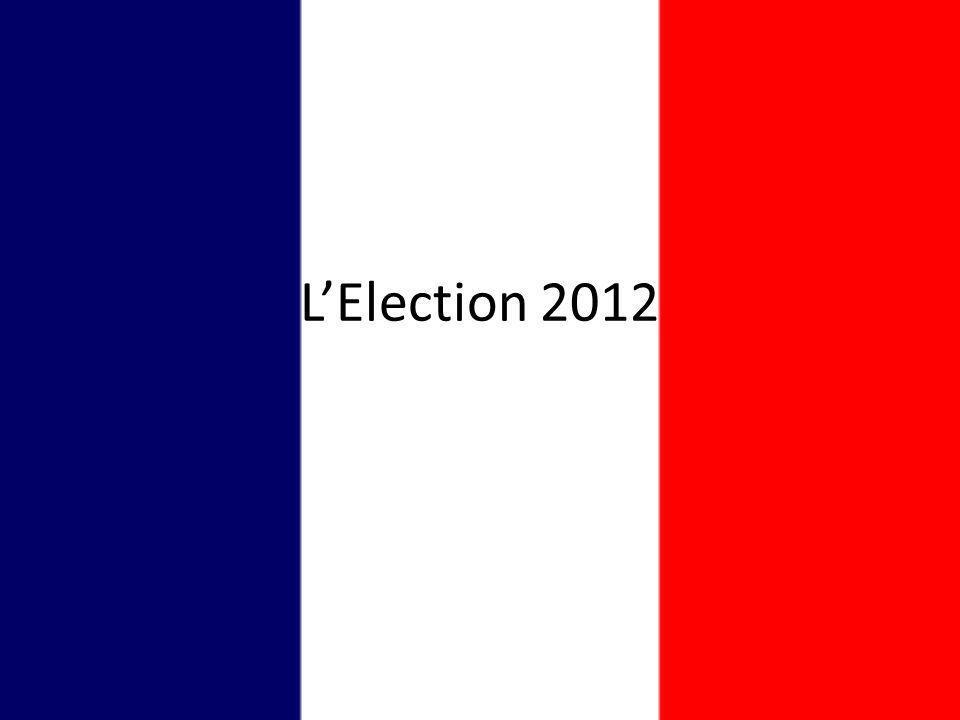Nicolas Sarkozy - UMP Actuel président depuis 2007 Rétablissement de la règle dor budgétaire Renégociation de 35 heures Sera plus fort contre limmigration illégale