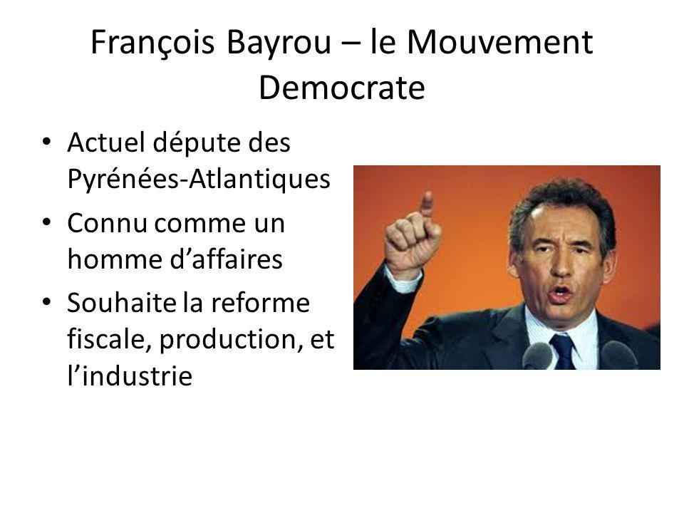 François Bayrou – le Mouvement Democrate Actuel députe des Pyrénées-Atlantiques Connu comme un homme daffaires Souhaite la reforme fiscale, production