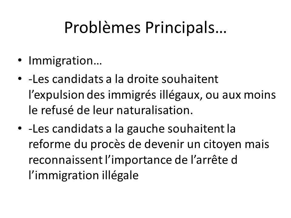 Problèmes Principals… Immigration… -Les candidats a la droite souhaitent lexpulsion des immigrés illégaux, ou aux moins le refusé de leur naturalisati