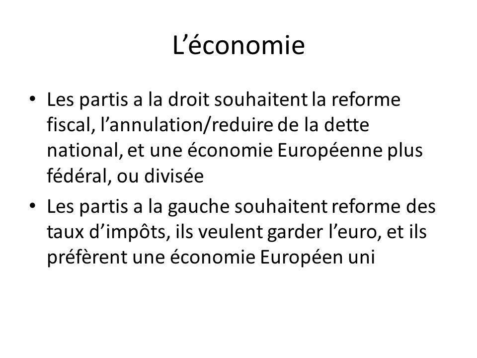 Léconomie Les partis a la droit souhaitent la reforme fiscal, lannulation/reduire de la dette national, et une économie Européenne plus fédéral, ou di