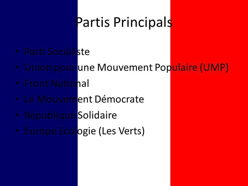 Partis Principals Parti Socialiste Union pour une Mouvement Populaire (UMP) Front National Le Mouvement Démocrate République Solidaire Europe Ecologie