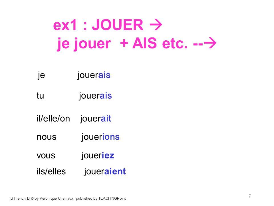 IB French B © by Véronique Cheniaux, published by TEACHINGPoint 18 Le conditionnel présent de « vouloir » indique une requête polie et se traduit par « would like » Je voudrais une poutine, sil vous plait !