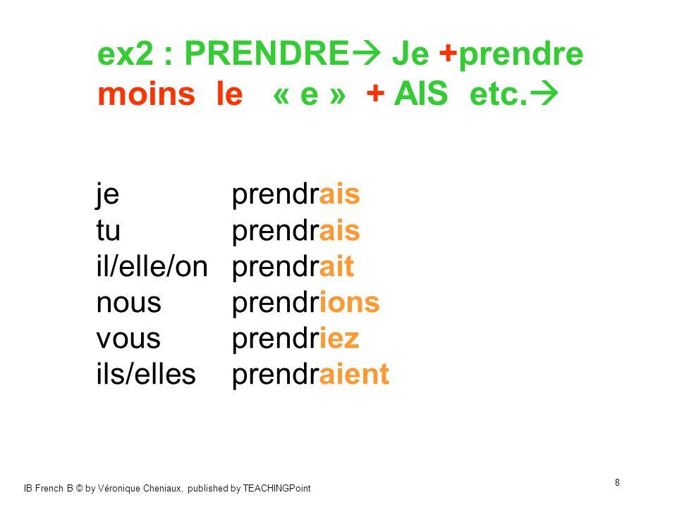 IB French B © by Véronique Cheniaux, published by TEACHINGPoint 9 Remarque : Les verbes qui sont irréguliers au futur, sont aussi irréguliers au conditionnel présent !