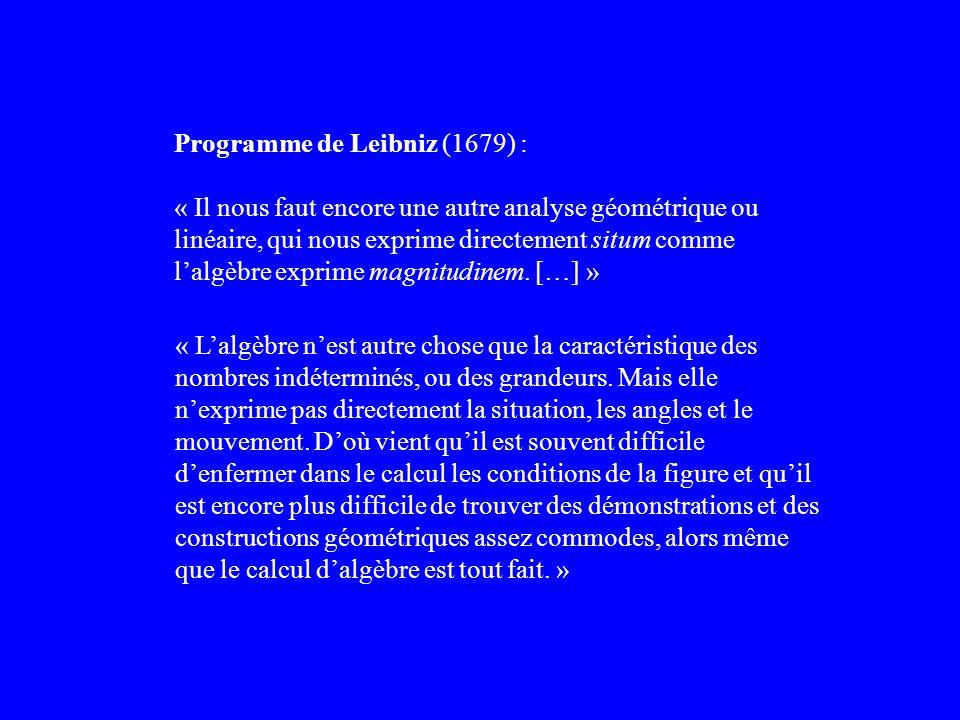 Programme de Leibniz (1679) : « Il nous faut encore une autre analyse géométrique ou linéaire, qui nous exprime directement situm comme lalgèbre exprime magnitudinem.