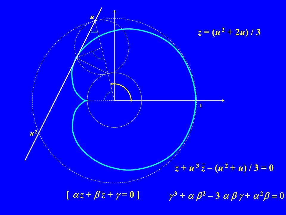 1 u u 2 z = (u 2 + 2u) / 3 z + u 3 z – (u 2 + u) / 3 = 0 z + z + = 0 ] 3 + 2 – 3 + 2