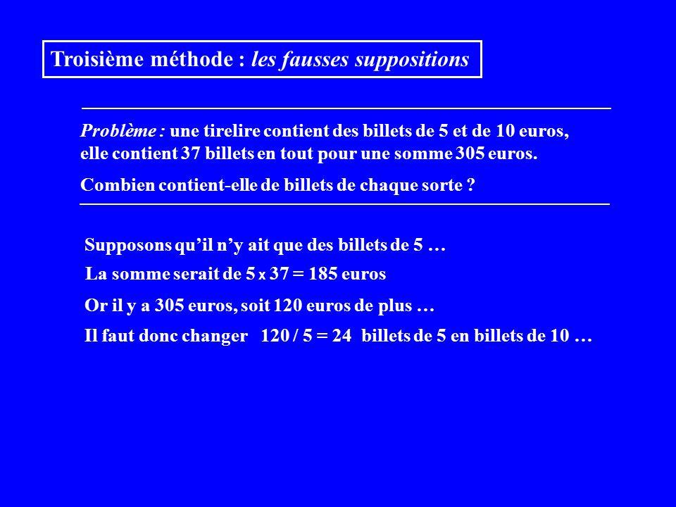 Troisième méthode : les fausses suppositions Problème : une tirelire contient des billets de 5 et de 10 euros, elle contient 37 billets en tout pour une somme 305 euros.