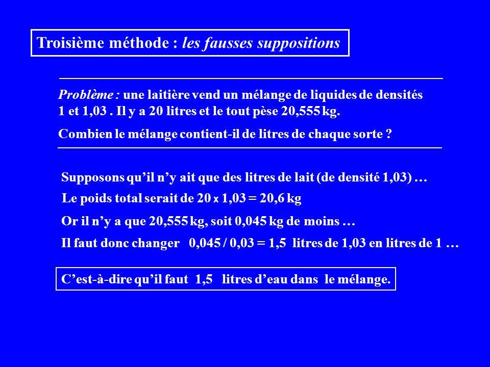Troisième méthode : les fausses suppositions Problème : une laitière vend un mélange de liquides de densités 1 et 1,03.