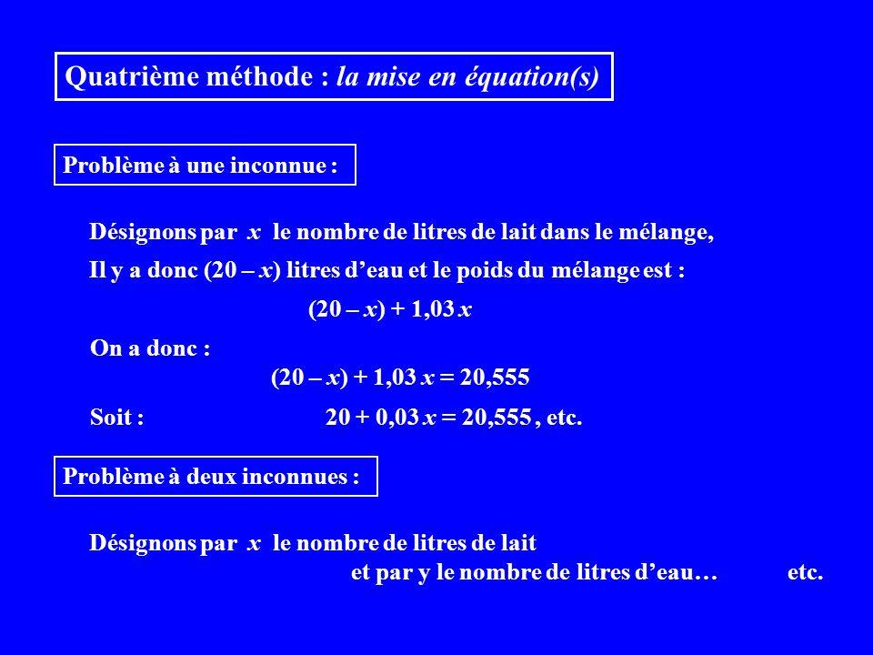 Quatrième méthode : la mise en équation(s) Problème à une inconnue : Désignons par x le nombre de litres de lait dans le mélange, Il y a donc (20 – x) litres deau et le poids du mélange est : (20 – x) + 1,03 x On a donc : (20 – x) + 1,03 x = 20,555 Soit : 20 + 0,03 x = 20,555, etc.