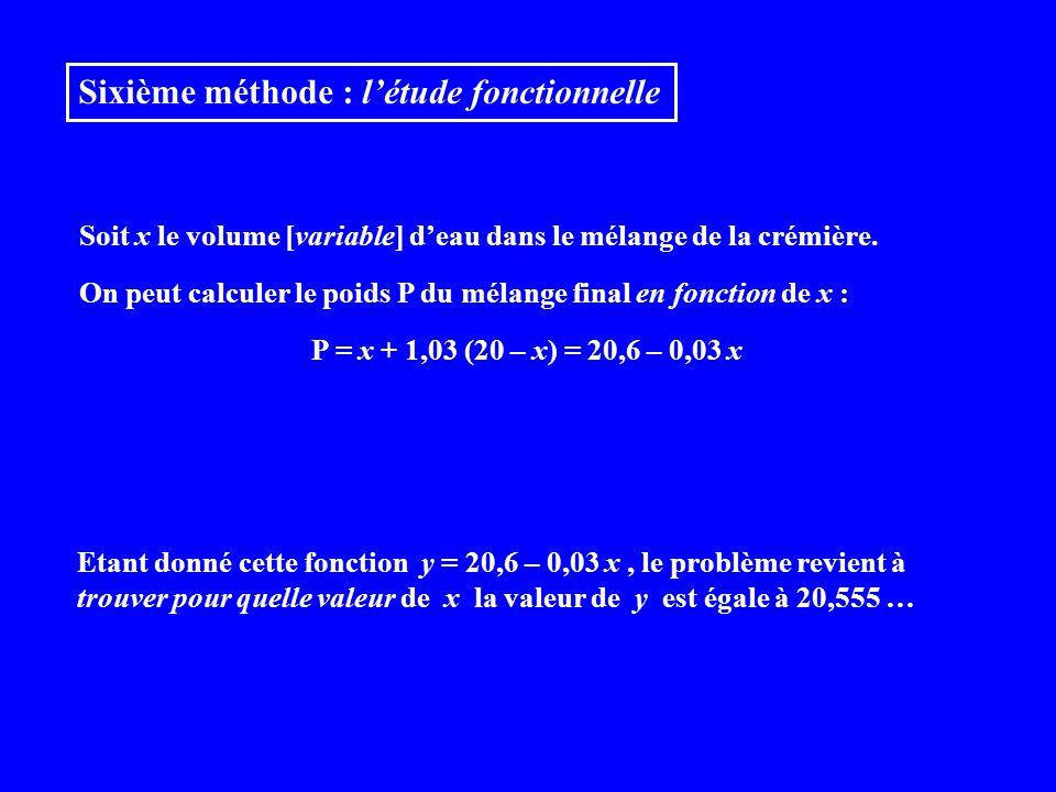 Sixième méthode : létude fonctionnelle Soit x le volume [variable] deau dans le mélange de la crémière.