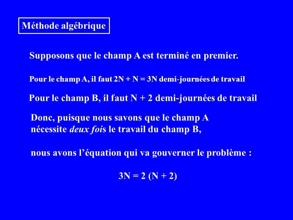 Méthode algébrique Supposons que le champ A est terminé en premier.