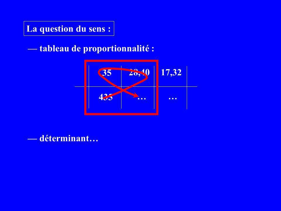 La question du sens : tableau de proportionnalité : déterminant… 35 435 28,40 … 17,32 …