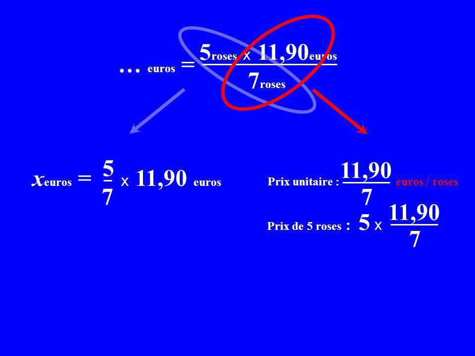 x C = 5 roses x 11,90 euros x… euros = 7 roses x euros = x 11,90 euros x C = 5 7 Prix unitaire : euros / roses 7 11,90 Prix de 5 roses : 5 x 7 11,90